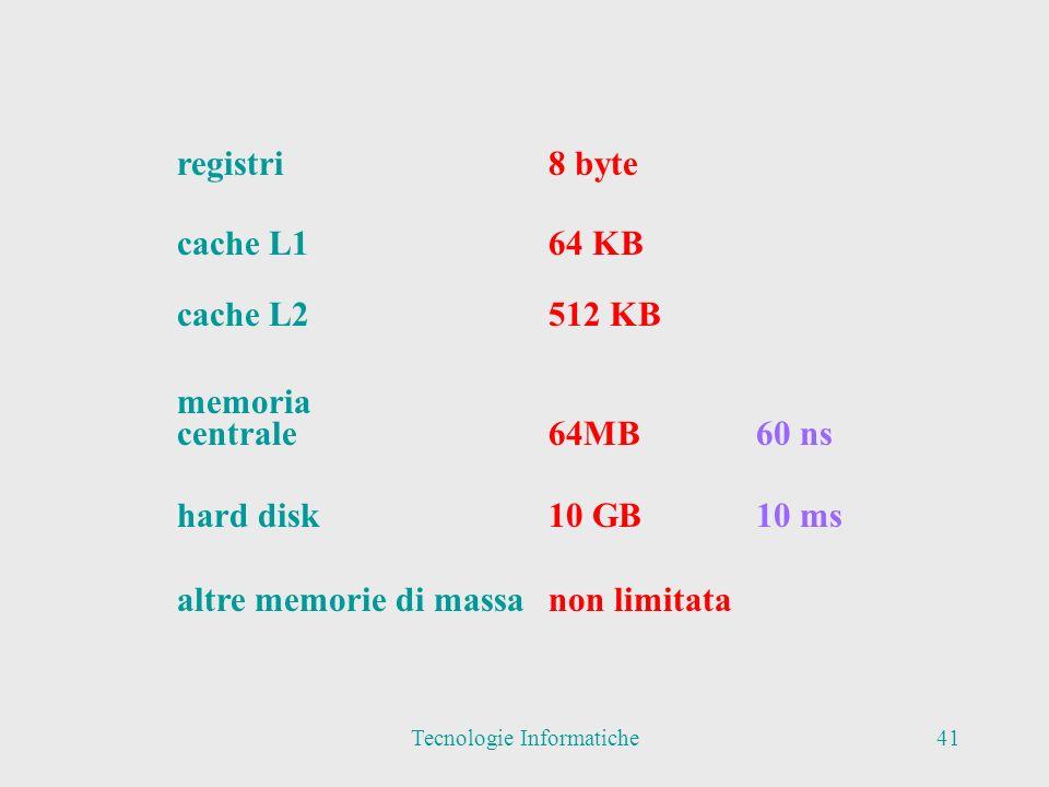 Gerarchia di memorie registri cache L1 cache L2 memoria centrale hard disk altre memorie di massa costo dimensione tempi daccesso 42Tecnologie Informatiche