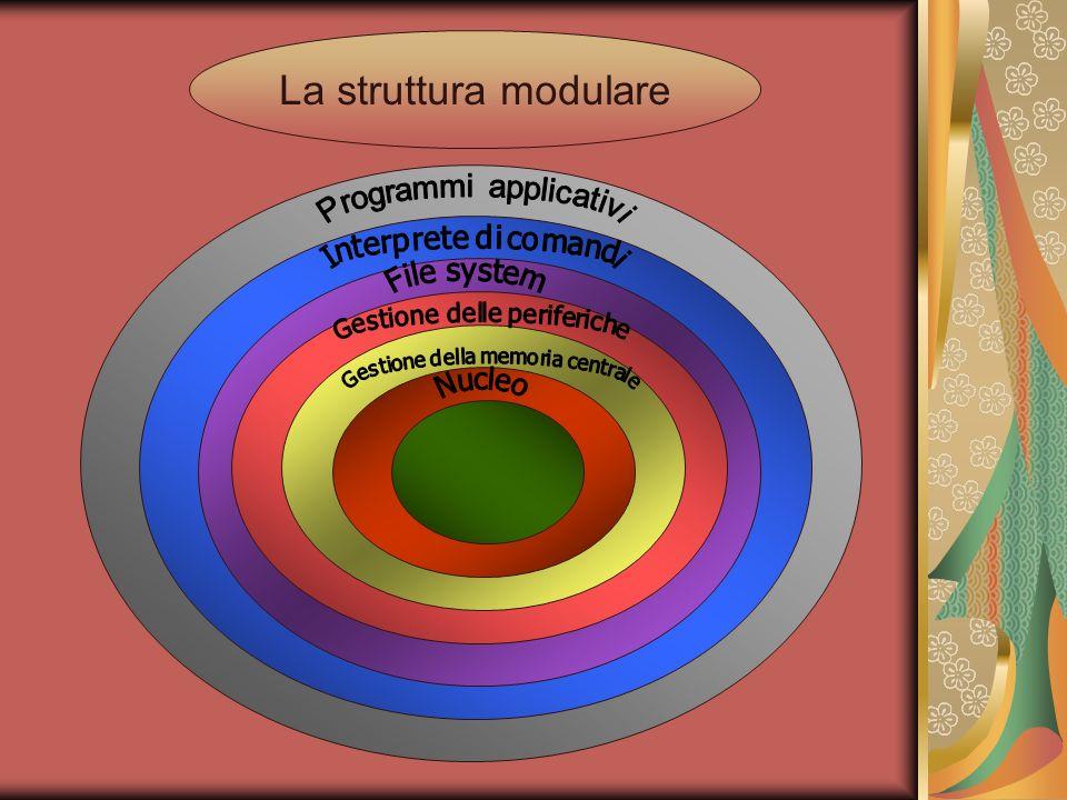 La struttura modulare