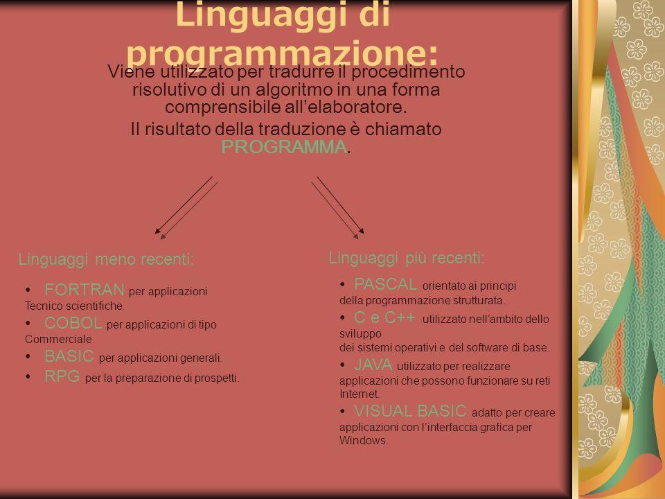 Linguaggi di programmazione: Viene utilizzato per tradurre il procedimento risolutivo di un algoritmo in una forma comprensibile allelaboratore. Il ri