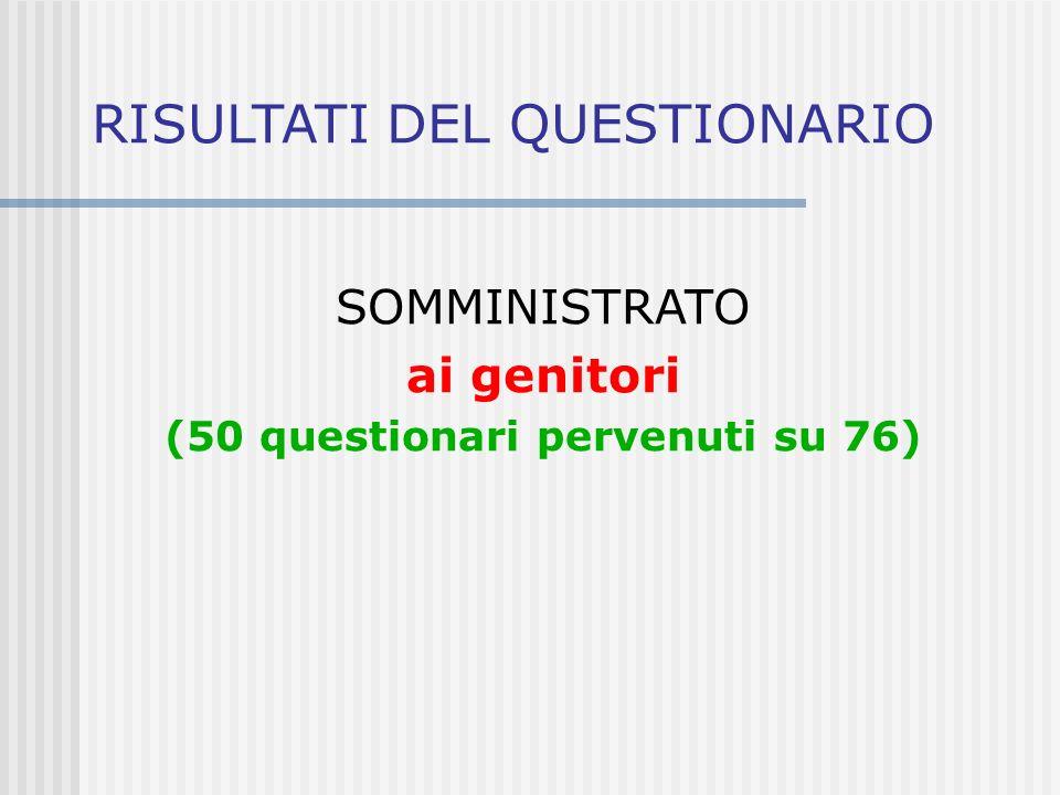 RISULTATI DEL QUESTIONARIO SOMMINISTRATO ai genitori (50 questionari pervenuti su 76)