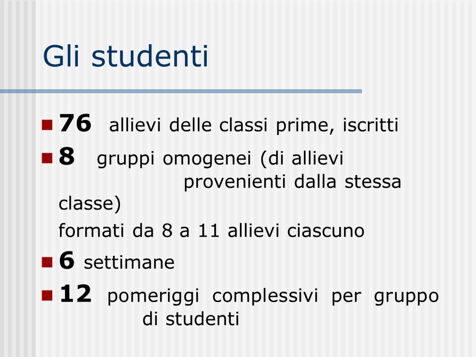 Gli studenti 76 allievi delle classi prime, iscritti 8 gruppi omogenei (di allievi provenienti dalla stessa classe) formati da 8 a 11 allievi ciascuno 6 settimane 12 pomeriggi complessivi per gruppo di studenti