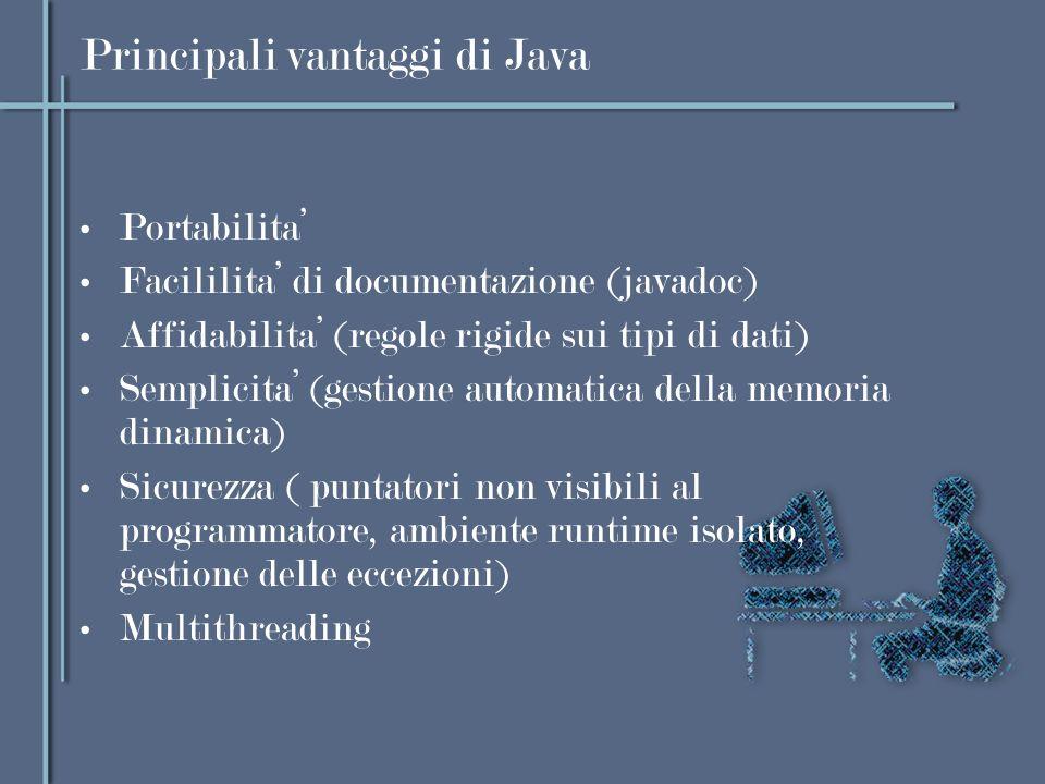 Principali vantaggi di Java Portabilita Facililita di documentazione (javadoc) Affidabilita (regole rigide sui tipi di dati) Semplicita (gestione auto