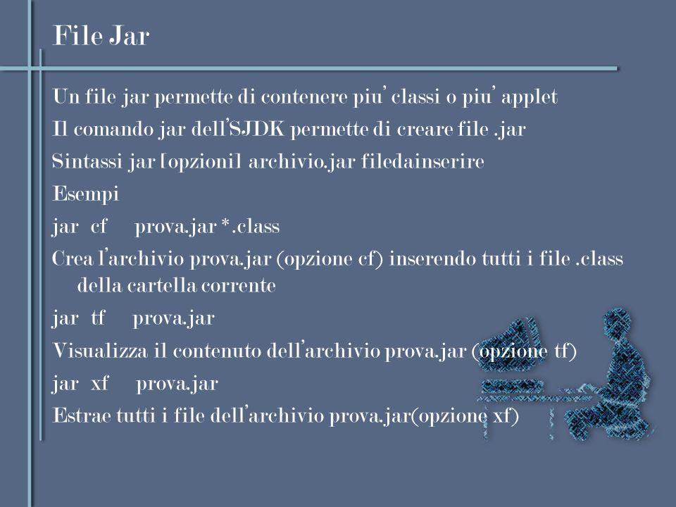 File Jar Un file jar permette di contenere piu classi o piu applet Il comando jar dellSJDK permette di creare file.jar Sintassi jar [opzioni] archivio