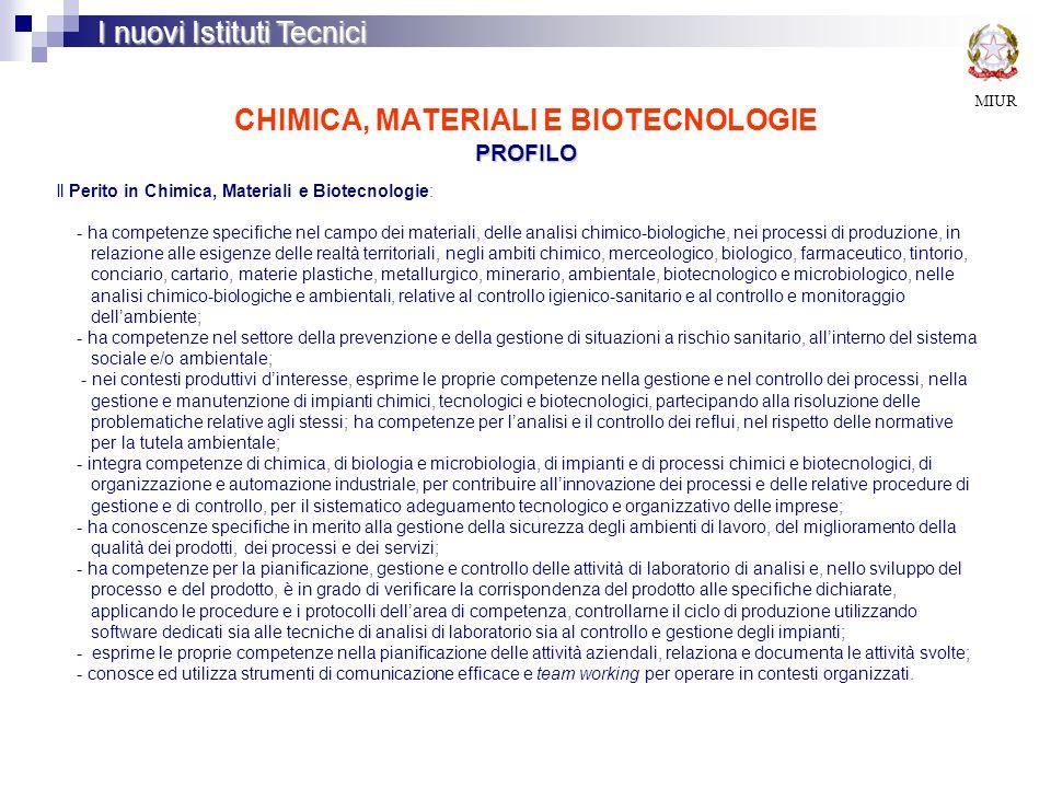PROFILO CHIMICA, MATERIALI E BIOTECNOLOGIE PROFILO MIUR I nuovi Istituti Tecnici Il Perito in Chimica, Materiali e Biotecnologie: - ha competenze spec