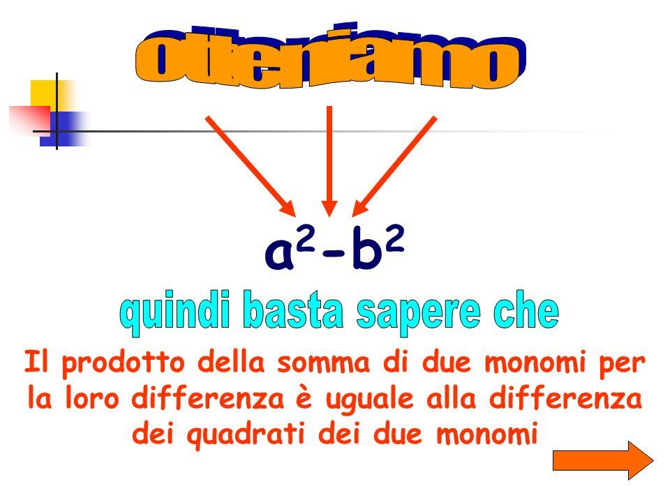 (a 2 -ab+ab-b 2 ) (a+b)(a-b)
