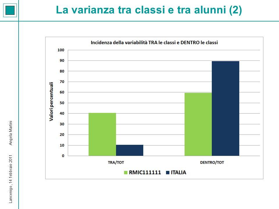 La varianza tra classi e tra alunni (1) Lancenigo, 14 febbraio 2011 Angela Martini