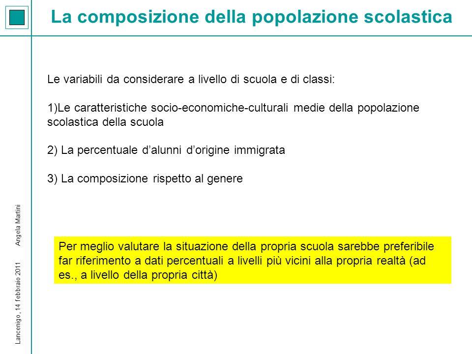 La varianza tra classi e tra alunni (2) Lancenigo, 14 febbraio 2011 Angela Martini