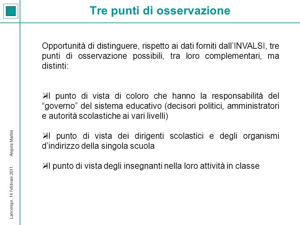 La valutazione esterna dei risultati delle scuole 2° parte Angela Martini Lancenigo, 14 Febbraio 2011