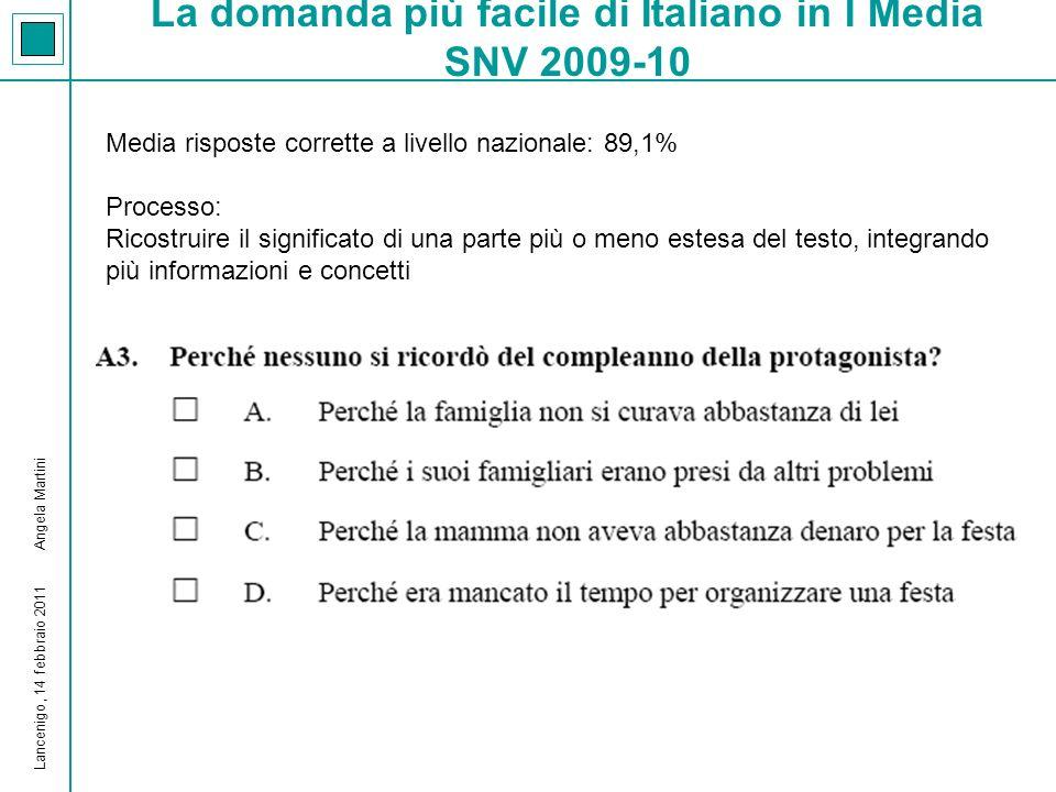 La domanda più difficile di Italiano in I Media SNV 2009-10 Media risposte corrette a livello nazionale: 26,6% Processo: Individuare informazioni date esplicitamente nel testo, anche se rielaborate in forma parafrastica nella domanda e/o nella risposta Lancenigo, 14 febbraio 2011 Angela Martini