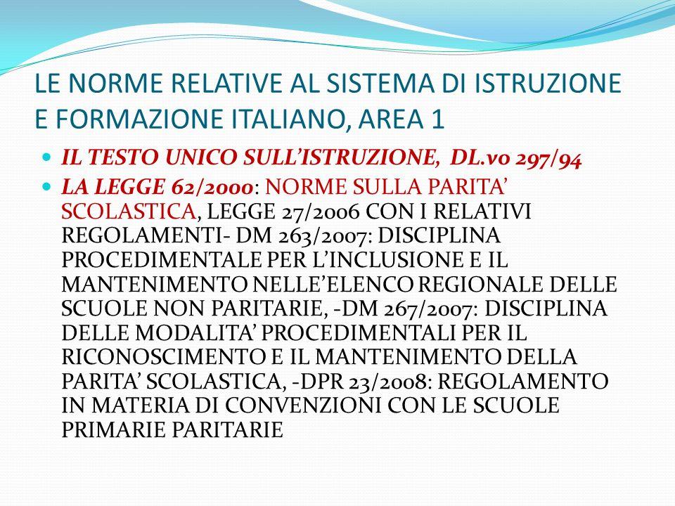 LE NORME RELATIVE AL SISTEMA DI ISTRUZIONE E FORMAZIONE ITALIANO, AREA 1 IL TESTO UNICO SULLISTRUZIONE, DL.vo 297/94 LA LEGGE 62/2000: NORME SULLA PAR