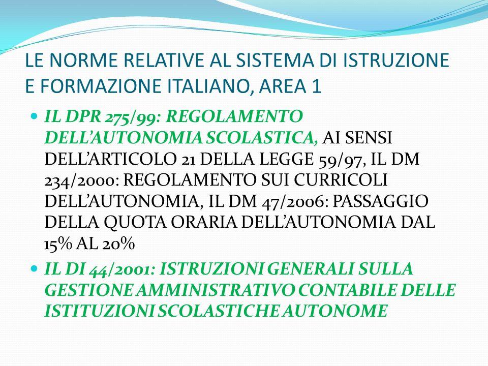 LE NORME RELATIVE AL SISTEMA DI ISTRUZIONE E FORMAZIONE ITALIANO, AREA 1 IL DPR 275/99: REGOLAMENTO DELLAUTONOMIA SCOLASTICA, AI SENSI DELLARTICOLO 21