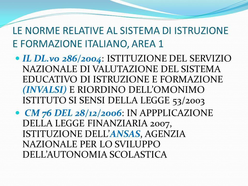 LE NORME RELATIVE AL SISTEMA DI ISTRUZIONE E FORMAZIONE ITALIANO, AREA 1 IL DL.vo 286/2004: ISTITUZIONE DEL SERVIZIO NAZIONALE DI VALUTAZIONE DEL SIST