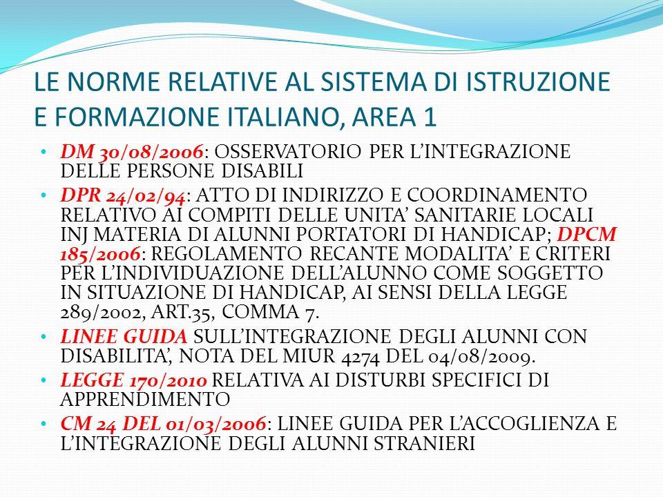 LE NORME RELATIVE AL SISTEMA DI ISTRUZIONE E FORMAZIONE ITALIANO, AREA 1 DM 30/08/2006: OSSERVATORIO PER LINTEGRAZIONE DELLE PERSONE DISABILI DPR 24/0
