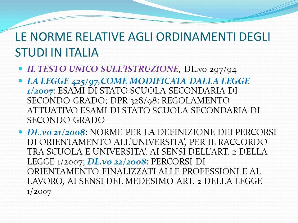 LE NORME RELATIVE AGLI ORDINAMENTI DEGLI STUDI IN ITALIA IL TESTO UNICO SULLISTRUZIONE, DL.vo 297/94 LA LEGGE 425/97,COME MODIFICATA DALLA LEGGE 1/200