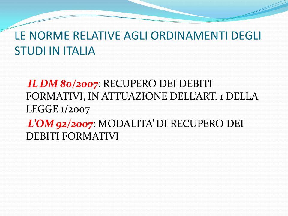 LE NORME RELATIVE AGLI ORDINAMENTI DEGLI STUDI IN ITALIA IL DM 80/2007: RECUPERO DEI DEBITI FORMATIVI, IN ATTUAZIONE DELLART. 1 DELLA LEGGE 1/2007 LOM