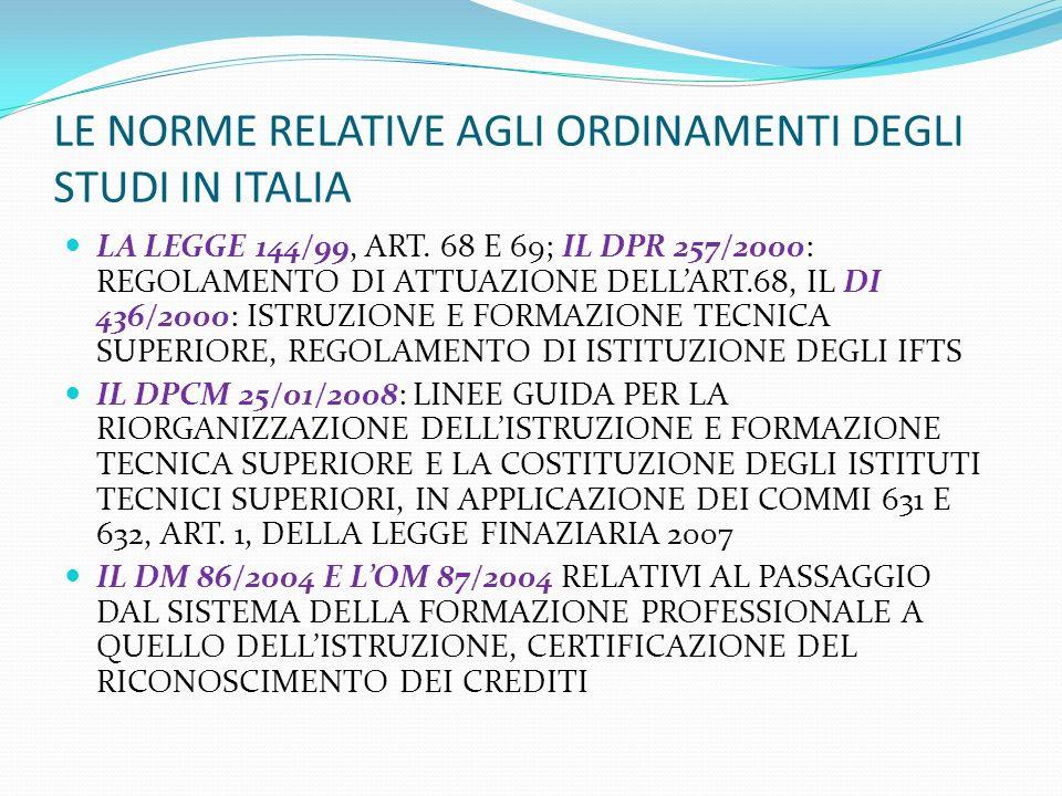 LE NORME RELATIVE AGLI ORDINAMENTI DEGLI STUDI IN ITALIA LA LEGGE 144/99, ART. 68 E 69; IL DPR 257/2000: REGOLAMENTO DI ATTUAZIONE DELLART.68, IL DI 4
