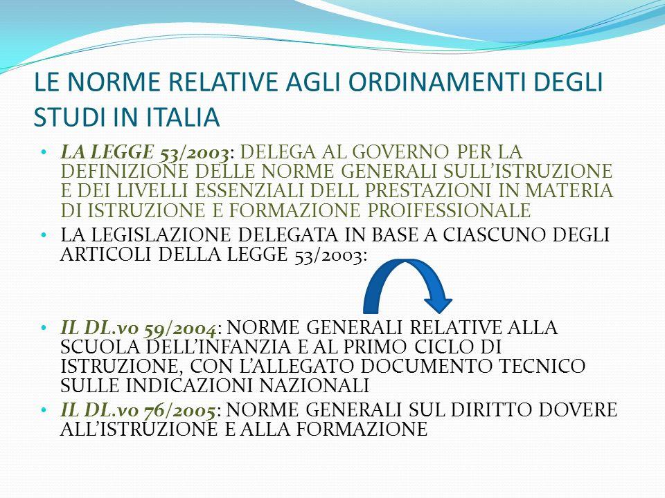 LE NORME RELATIVE AGLI ORDINAMENTI DEGLI STUDI IN ITALIA LA LEGGE 53/2003: DELEGA AL GOVERNO PER LA DEFINIZIONE DELLE NORME GENERALI SULLISTRUZIONE E