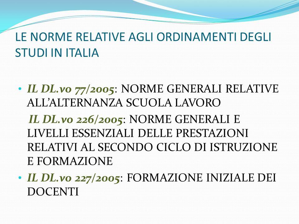 LE NORME RELATIVE AGLI ORDINAMENTI DEGLI STUDI IN ITALIA IL DL.vo 77/2005: NORME GENERALI RELATIVE ALLALTERNANZA SCUOLA LAVORO IL DL.vo 226/2005: NORM