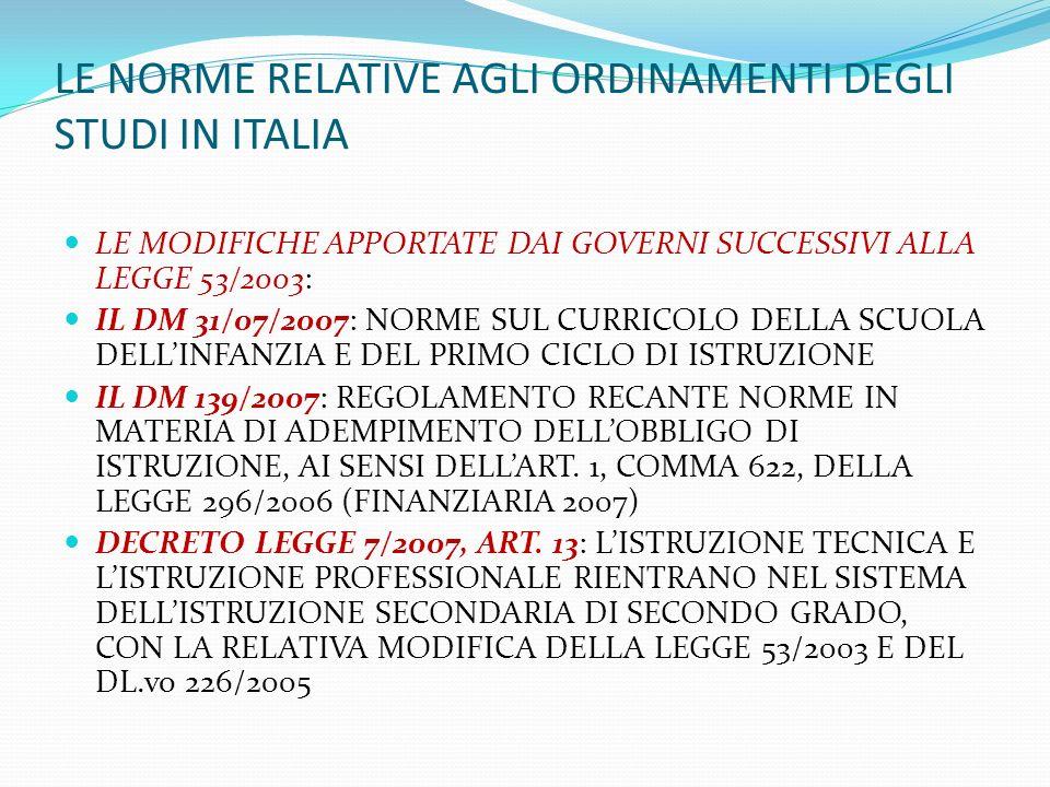 LE NORME RELATIVE AGLI ORDINAMENTI DEGLI STUDI IN ITALIA LE MODIFICHE APPORTATE DAI GOVERNI SUCCESSIVI ALLA LEGGE 53/2003: IL DM 31/07/2007: NORME SUL