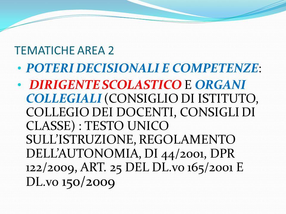 TEMATICHE AREA 2 POTERI DECISIONALI E COMPETENZE: DIRIGENTE SCOLASTICO E ORGANI COLLEGIALI (CONSIGLIO DI ISTITUTO, COLLEGIO DEI DOCENTI, CONSIGLI DI C