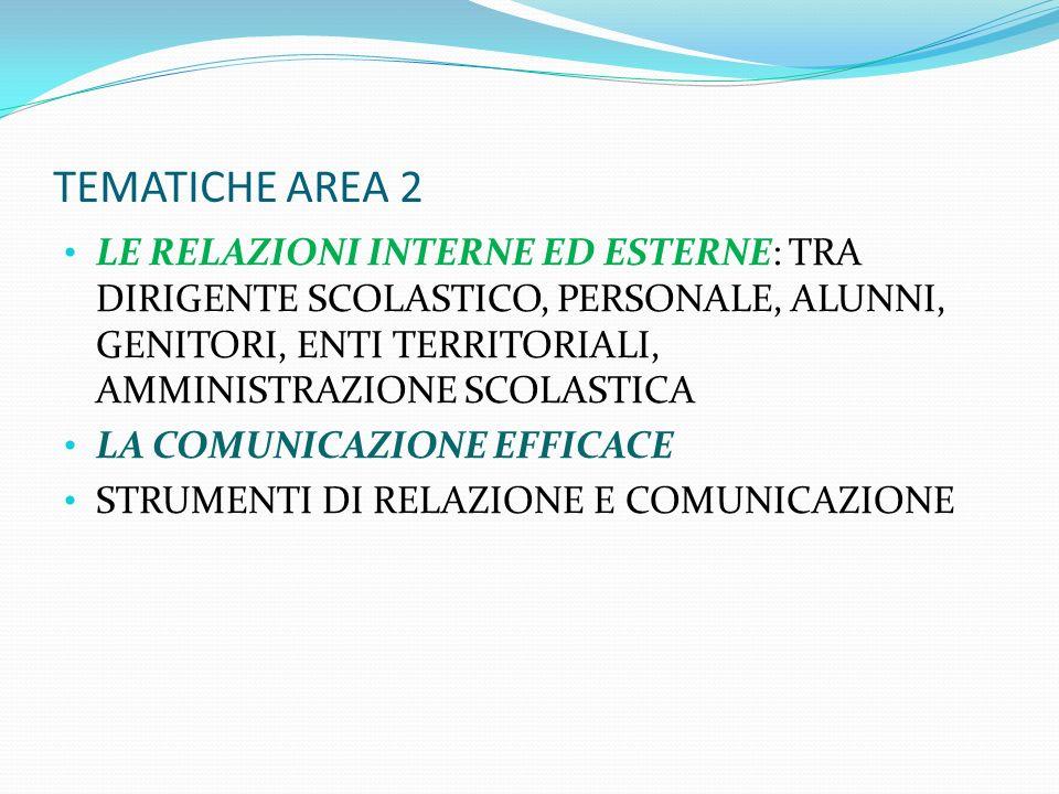TEMATICHE AREA 2 LE RELAZIONI INTERNE ED ESTERNE: TRA DIRIGENTE SCOLASTICO, PERSONALE, ALUNNI, GENITORI, ENTI TERRITORIALI, AMMINISTRAZIONE SCOLASTICA