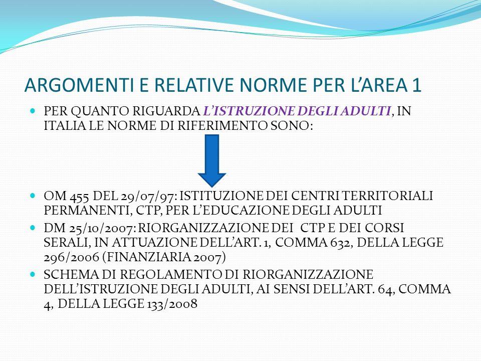 ARGOMENTI E RELATIVE NORME PER LAREA 1 PER QUANTO RIGUARDA LISTRUZIONE DEGLI ADULTI, IN ITALIA LE NORME DI RIFERIMENTO SONO: OM 455 DEL 29/07/97: ISTI