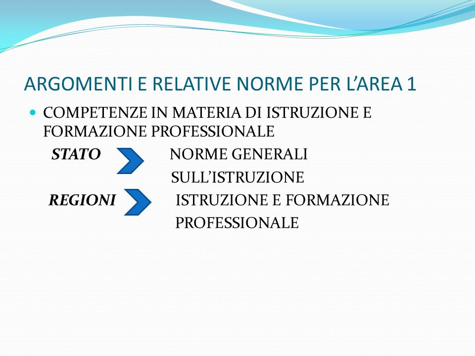ARGOMENTI E RELATIVE NORME PER LAREA 1 IL SISTEMA DI ISTRUZIONE E FORMAZIONE ITALIANO NEL QUADRO DELLASSETTO ISTITUZIONALE E AMMINISTRATIVO LA RIFORMA COSTITUZIONALE E LE LEGGI DI RIFORMA DEL MODELLO STATALE E DELLA PUBBLICA AMMINISTRAZIONE CHE RIGUARDANO ANCHE IL SISTEMA DI ISTRUZIONE E FORMAZIONE IN QUANTO ORGANIZZAZIONE AMMINISTRATIVA CHE OFFRE UN SERVIZIO PUBBLICO TUTELATO COSTITUZIONALMENTE
