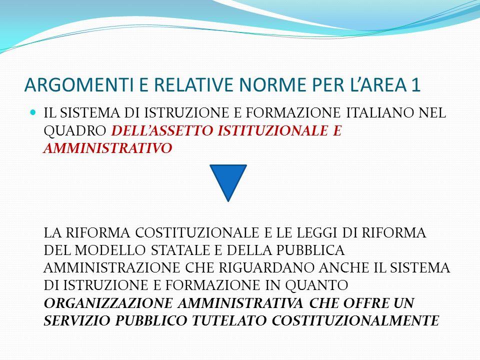 LE NORME DI TIPO GENERALE AFFERENTI ALLAREA 1 LE NORME COSTITUZIONALI RELATIVE ALLISTRUZIONE E ALLA FORMAZIONE, LA LEGGE COSTITUZIONALE 3/2001 PROCEDIMENTO AMMINISTRATIVO E DIRITTO DI ACCESSO AI DOCUMENTI AMMINISTRATIVI LA LEGGE 241/90, TESTO COORDINATO E AGGIORNATO CON LE MODIFICHE INTRODOTTE DALLA LEGGE 15/2005, DAL DL.vo 35/2005, DALLA LEGGE 40/2007 E DALLA LEGGE 69/2009; IL REGOLAMENTO DI ATTUAZIONE DEGLI ARTICOLI 2 E 4, DM 190/95 IL DPR 445/2000 TESTO UNICO DELLE DISPOSIZIONI LEGISLATIVE REGOLAMENTARI IN MATERIA DI DOCUMENTAZIONE AMMINISTRATIVA