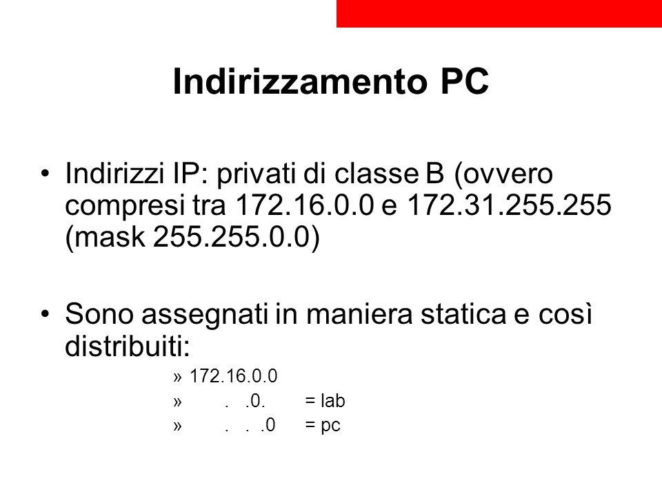 Indirizzamento PC Indirizzi IP: privati di classe B (ovvero compresi tra 172.16.0.0 e 172.31.255.255 (mask 255.255.0.0) Sono assegnati in maniera stat