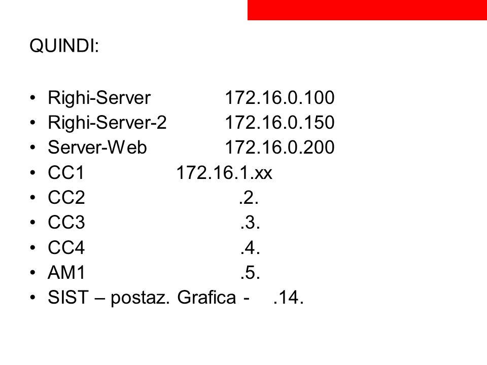 QUINDI: Righi-Server 172.16.0.100 Righi-Server-2172.16.0.150 Server-Web172.16.0.200 CC1172.16.1.xx CC2.2. CC3.3. CC4.4. AM1.5. SIST – postaz. Grafica