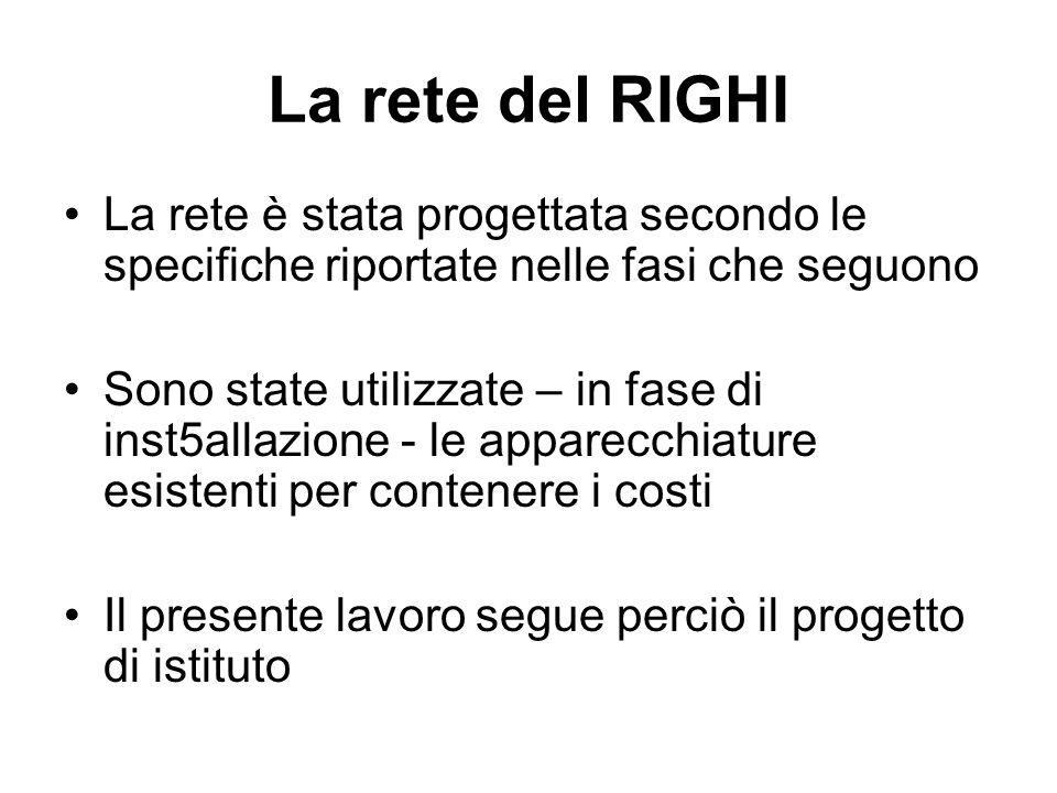 La rete del RIGHI La rete è stata progettata secondo le specifiche riportate nelle fasi che seguono Sono state utilizzate – in fase di inst5allazione