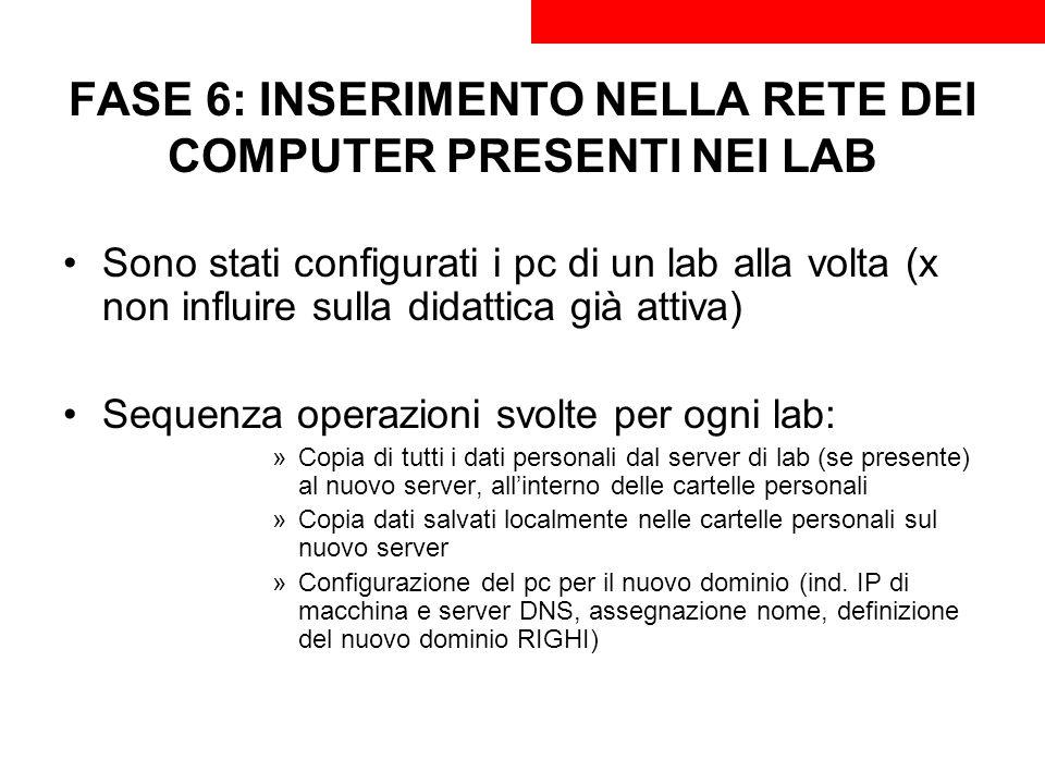 FASE 6: INSERIMENTO NELLA RETE DEI COMPUTER PRESENTI NEI LAB Sono stati configurati i pc di un lab alla volta (x non influire sulla didattica già atti