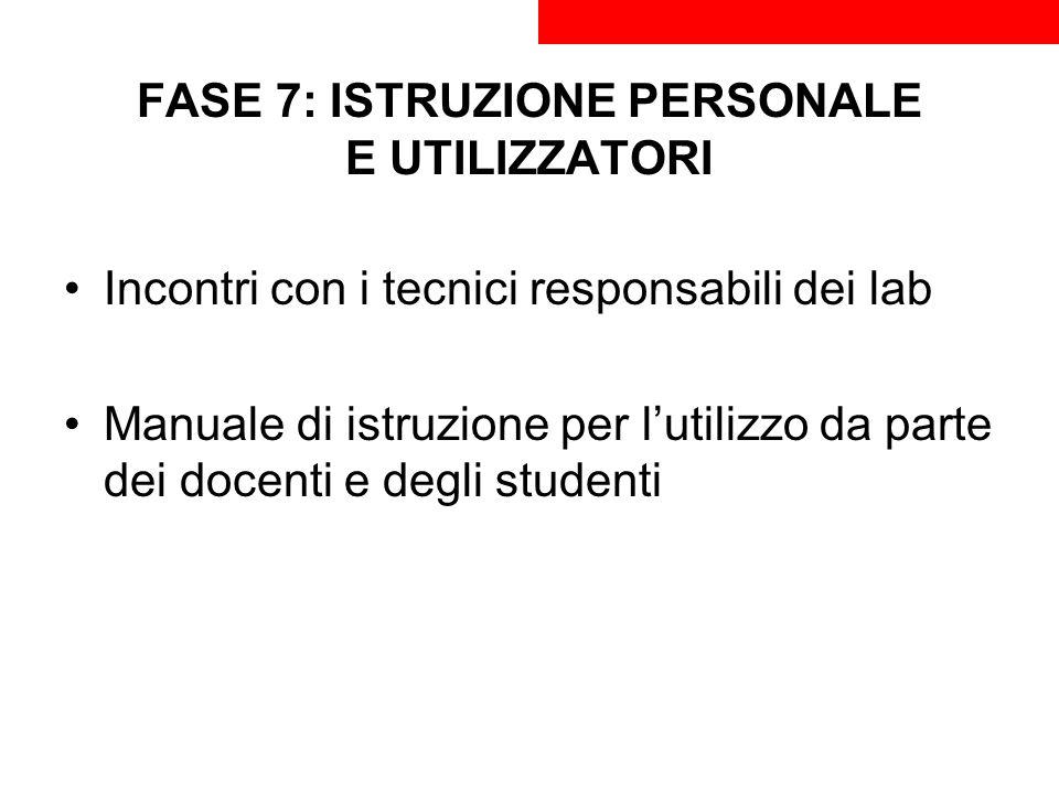 FASE 7: ISTRUZIONE PERSONALE E UTILIZZATORI Incontri con i tecnici responsabili dei lab Manuale di istruzione per lutilizzo da parte dei docenti e deg