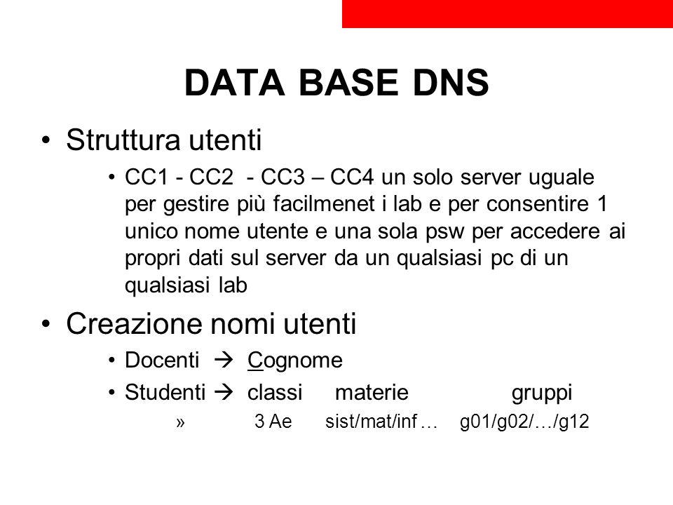 DATA BASE DNS Struttura utenti CC1 - CC2 - CC3 – CC4 un solo server uguale per gestire più facilmenet i lab e per consentire 1 unico nome utente e una