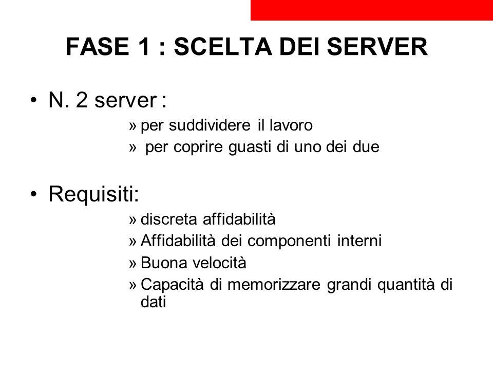FASE 1 : SCELTA DEI SERVER N. 2 server : »per suddividere il lavoro » per coprire guasti di uno dei due Requisiti: »discreta affidabilità »Affidabilit