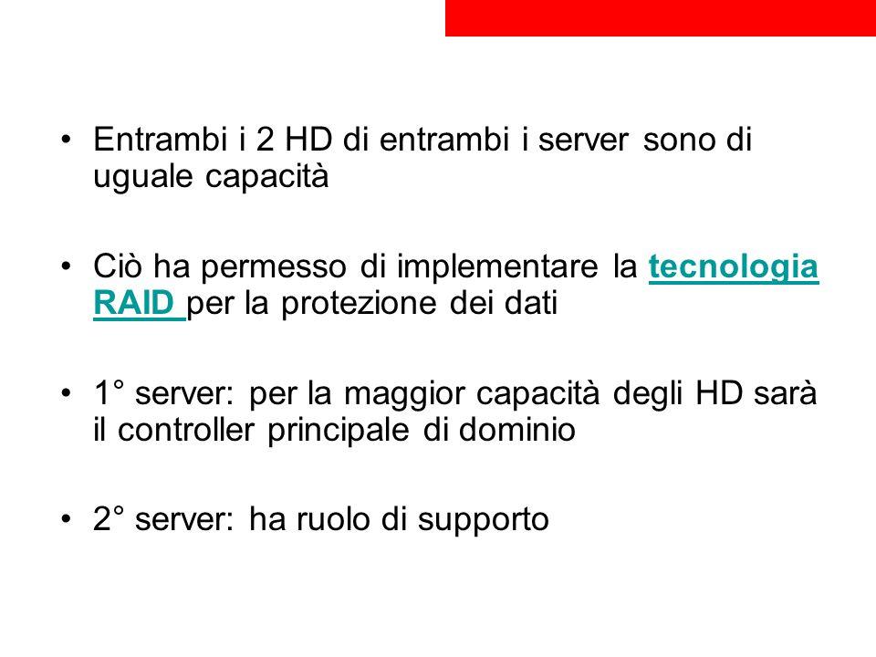 Entrambi i 2 HD di entrambi i server sono di uguale capacità Ciò ha permesso di implementare la tecnologia RAID per la protezione dei dati 1° server: per la maggior capacità degli HD sarà il controller principale di dominio 2° server: ha ruolo di supporto Redundant Array of Independent Disks x