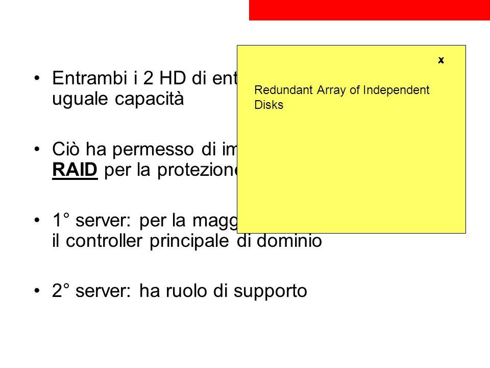 Entrambi i 2 HD di entrambi i server sono di uguale capacità Ciò ha permesso di implementare la tecnologia RAID per la protezione dei dati 1° server: