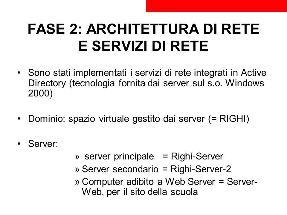 FASE 2: ARCHITETTURA DI RETE E SERVIZI DI RETE Sono stati implementati i servizi di rete integrati in Active Directory (tecnologia fornita dai server