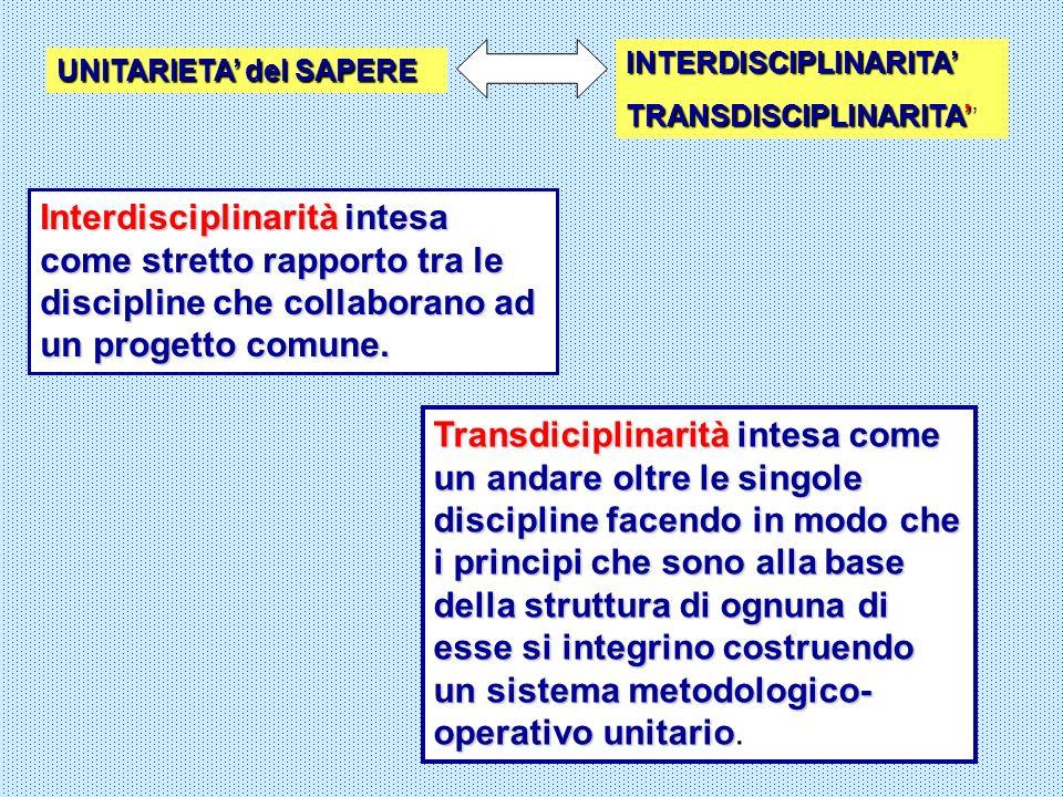 UNITARIETA del SAPERE INTERDISCIPLINARITA TRANSDISCIPLINARITA TRANSDISCIPLINARITA Interdisciplinarità intesa come stretto rapporto tra le discipline c