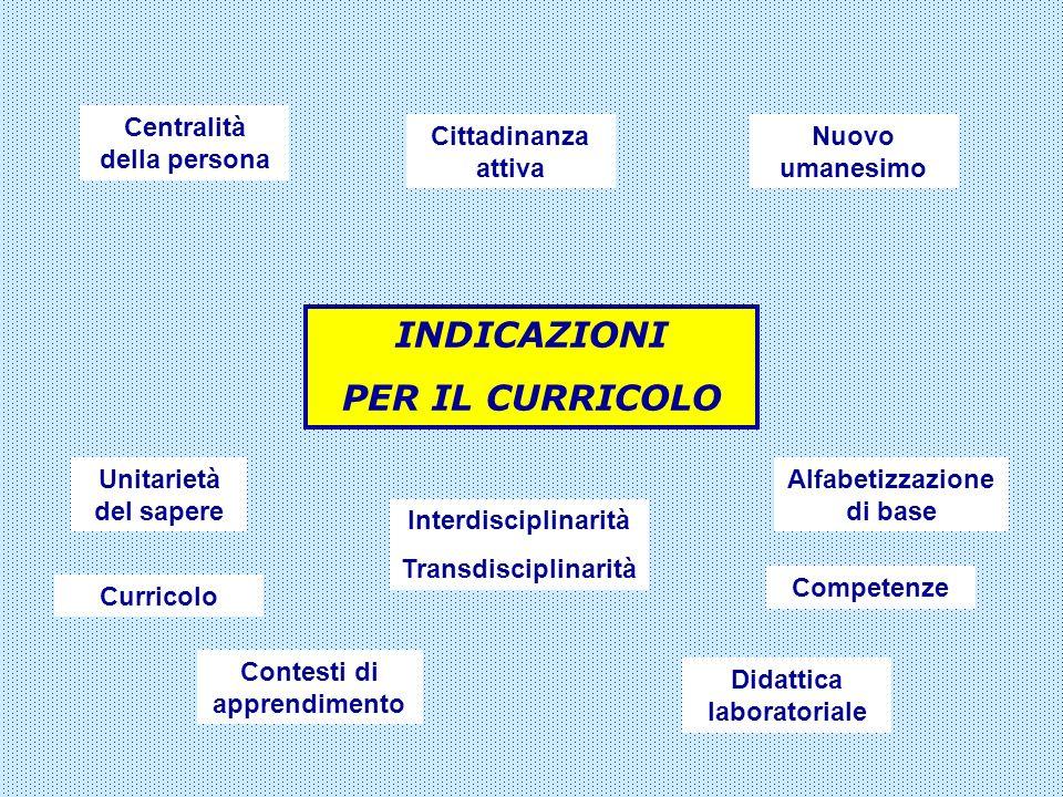 INDICAZIONI PER IL CURRICOLO Centralità della persona Nuovo umanesimo Cittadinanza attiva Curricolo Unitarietà del sapere Interdisciplinarità Transdis