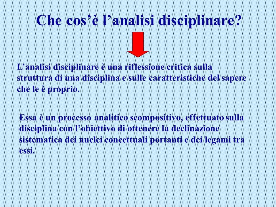 Che cosè lanalisi disciplinare? Lanalisi disciplinare è una riflessione critica sulla struttura di una disciplina e sulle caratteristiche del sapere c