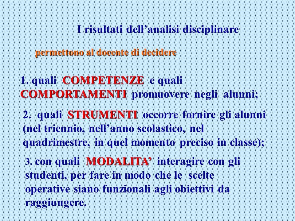 I risultati dellanalisi disciplinare permettono al docente di decidere COMPETENZE COMPORTAMENTI 1. quali COMPETENZE e quali COMPORTAMENTI promuovere n
