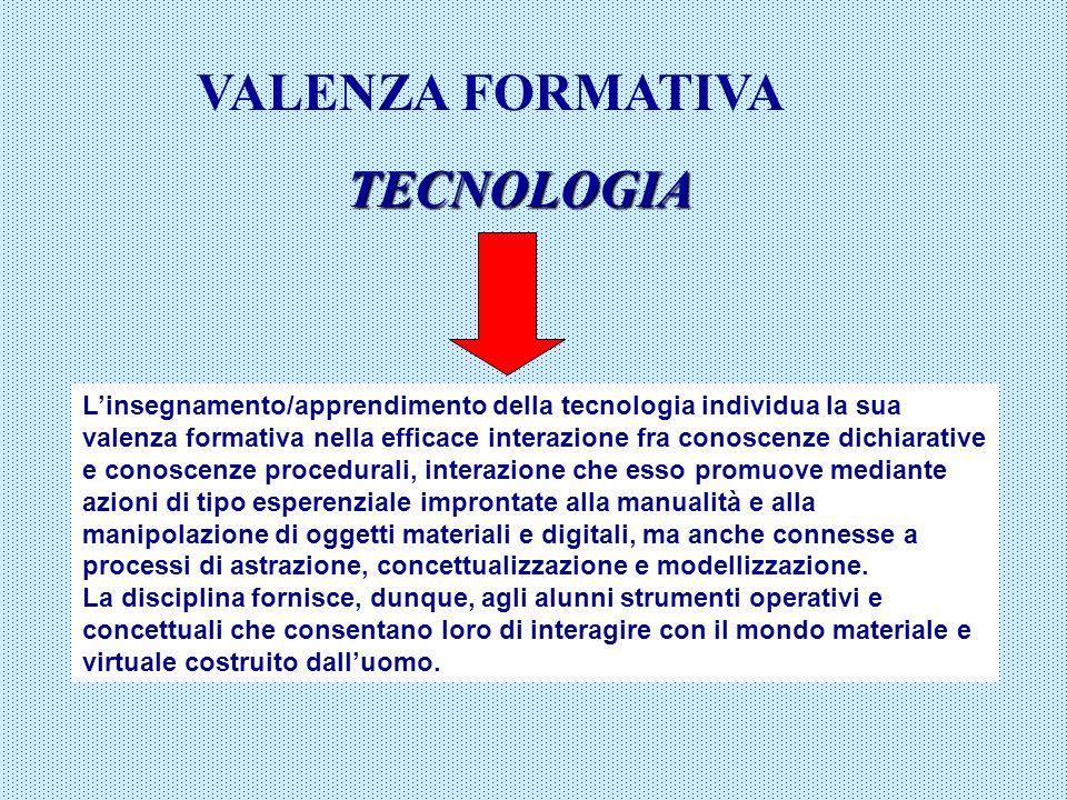 VALENZA FORMATIVATECNOLOGIA Linsegnamento/apprendimento della tecnologia individua la sua valenza formativa nella efficace interazione fra conoscenze