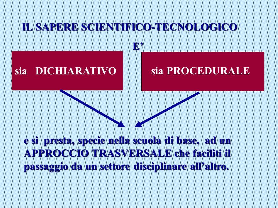IL SAPERE SCIENTIFICO-TECNOLOGICO E sia DICHIARATIVO sia PROCEDURALE e si presta, specie nella scuola di base, ad un APPROCCIO TRASVERSALE che facilit