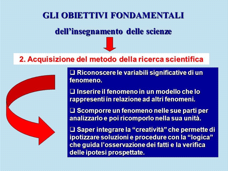 2. Acquisizione del metodo della ricerca scientifica GLI OBIETTIVI FONDAMENTALI dellinsegnamento delle scienze Riconoscere le variabili significative