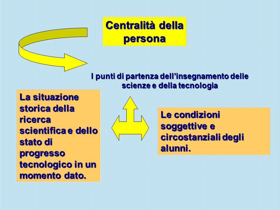 Centralità della persona I punti di partenza dellinsegnamento delle scienze e della tecnologia La situazione storica della ricerca scientifica e dello