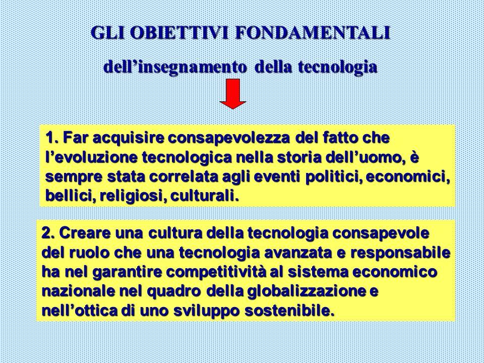 GLI OBIETTIVI FONDAMENTALI dellinsegnamento della tecnologia 1. Far acquisire consapevolezza del fatto che levoluzione tecnologica nella storia delluo