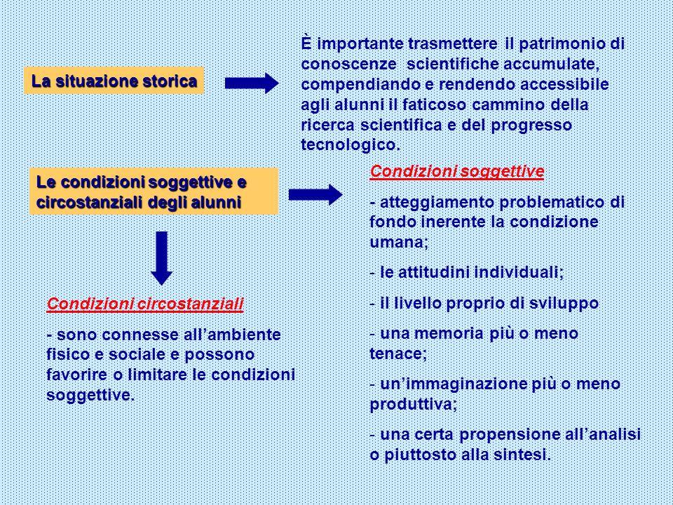 Le condizioni soggettive e circostanziali degli alunni Condizioni soggettive - atteggiamento problematico di fondo inerente la condizione umana; - le