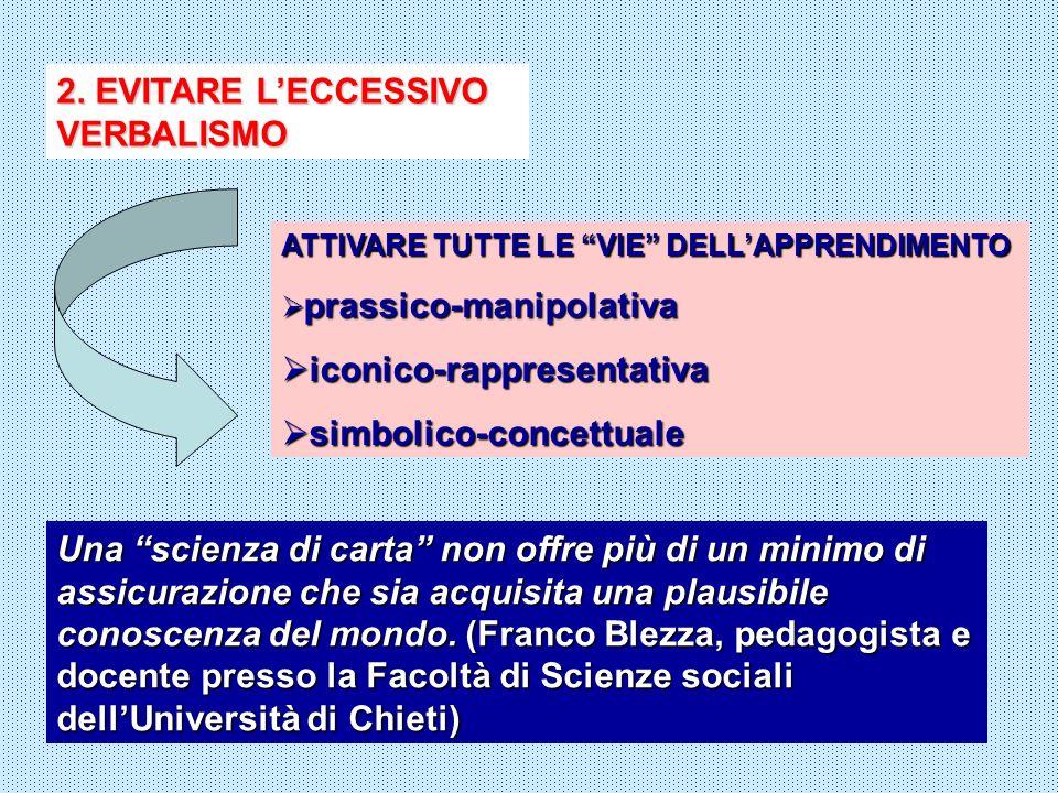 2. EVITARE LECCESSIVO VERBALISMO ATTIVARE TUTTE LE VIE DELLAPPRENDIMENTO prassico-manipolativa prassico-manipolativa iconico-rappresentativa iconico-r