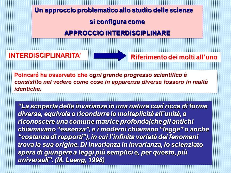Un approccio problematico allo studio delle scienze si configura come APPROCCIO INTERDISCIPLINARE INTERDISCIPLINARITA Riferimento dei molti alluno Poi